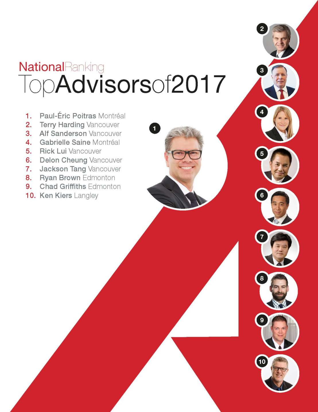 National-TopAdvisors-Dec2017