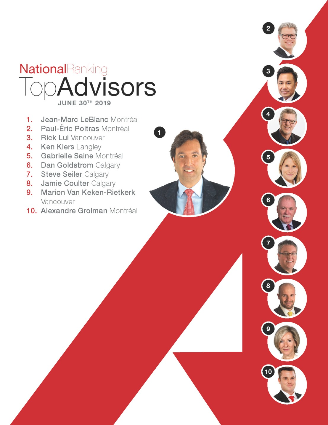 National-Top10Advisors-June2019.jpg