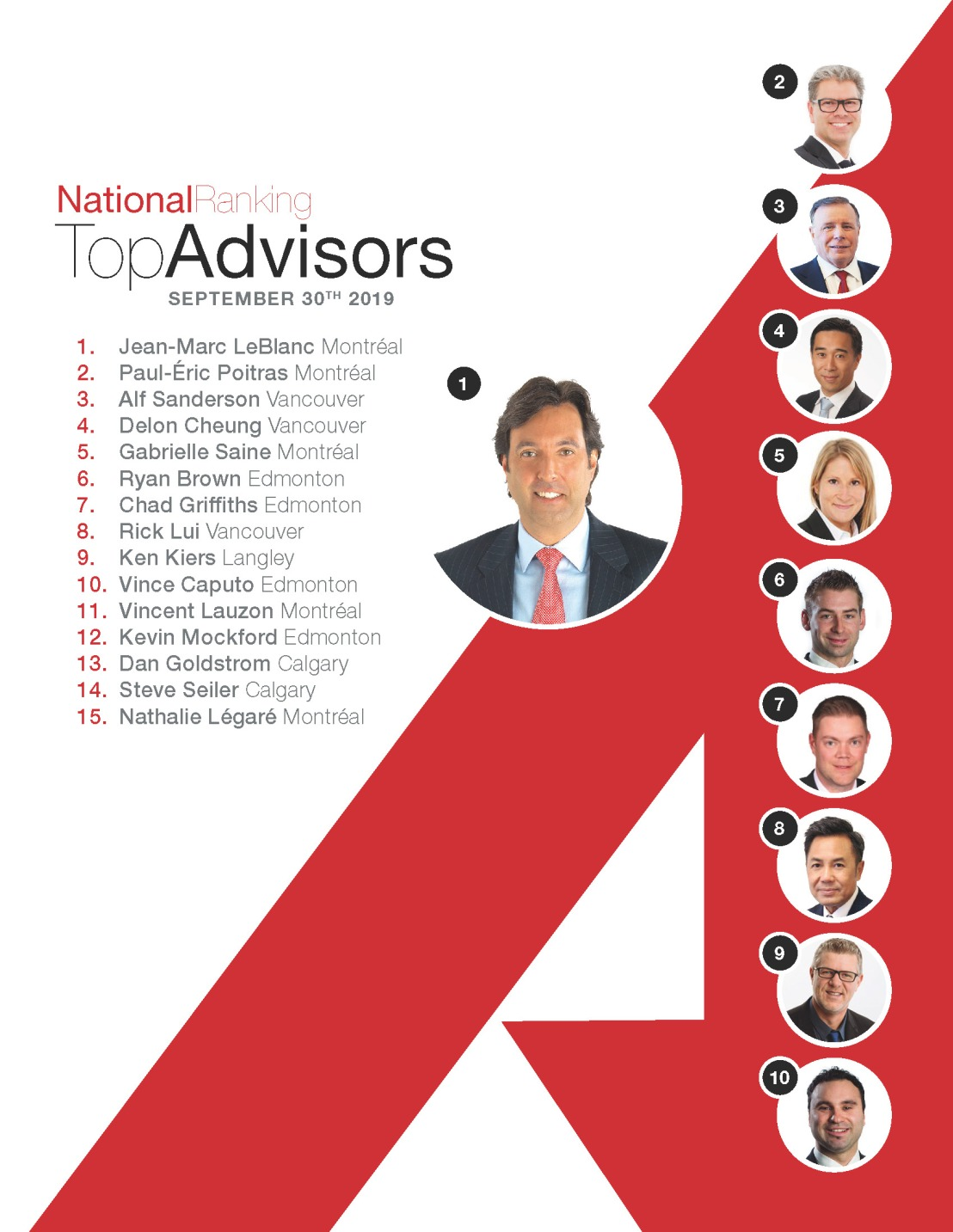 National-Top15Advisors-Sep2019