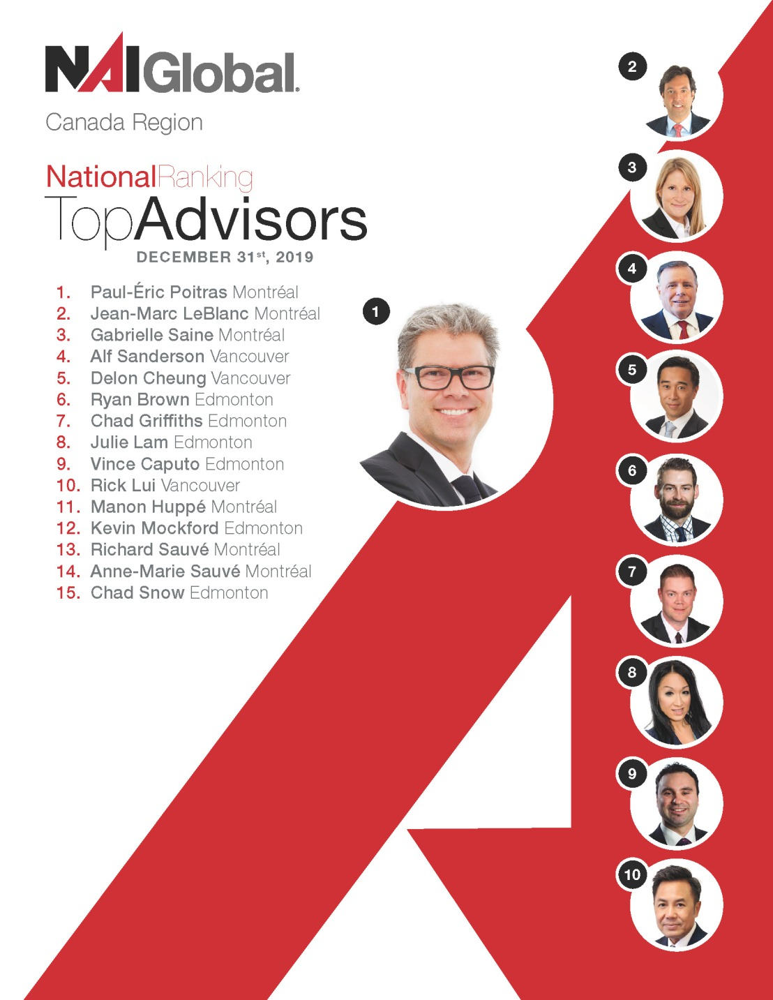 National-Top15Advisors-Dec2019