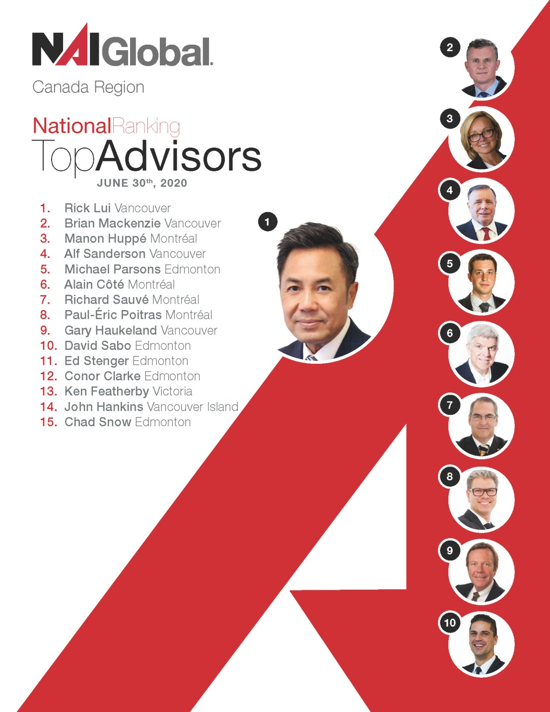 National-Top15Advisors-Jun2020
